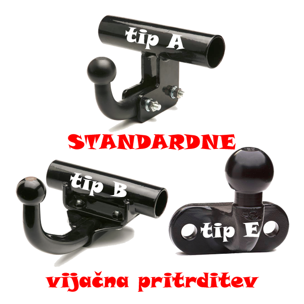 Standardne kljuke ( tip A, B in E);
